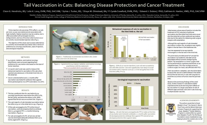 Tail vaccination in cats research poster