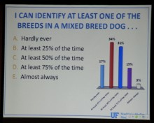 2014 Conference - Dog Data